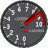 MemMeter