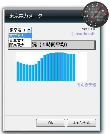 toden_meter